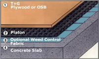 Floor insulation diagram